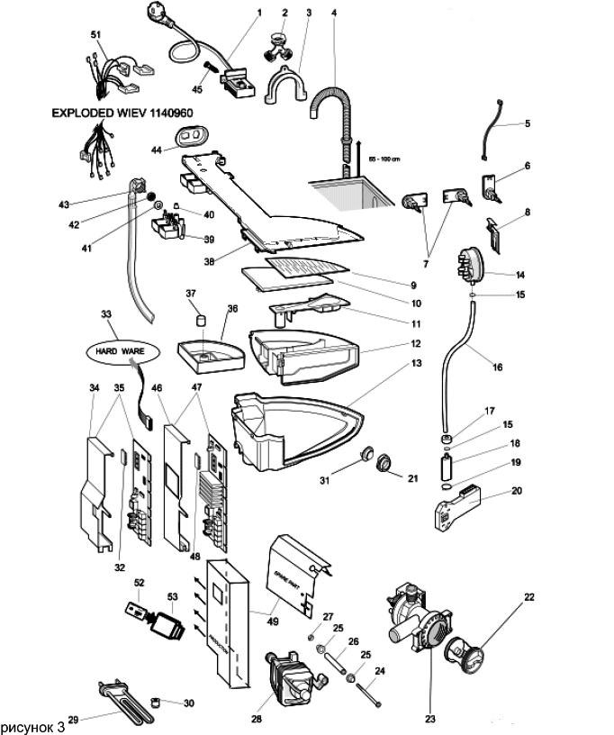 Схема стиральной машины (стиральная машина в разобранном виде) .